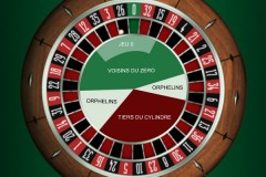 Get to know your Roulette betting terms better