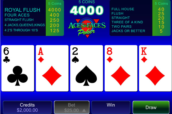 Mobile Video Poker Aces & Faces