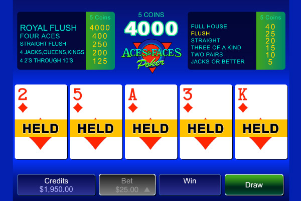What is the payoff for a max bet on a quarter video poker machine with 4 aces irish sports personality betting lines