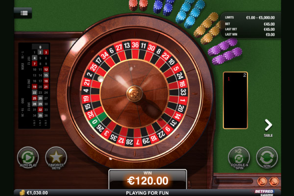 Roulette overview