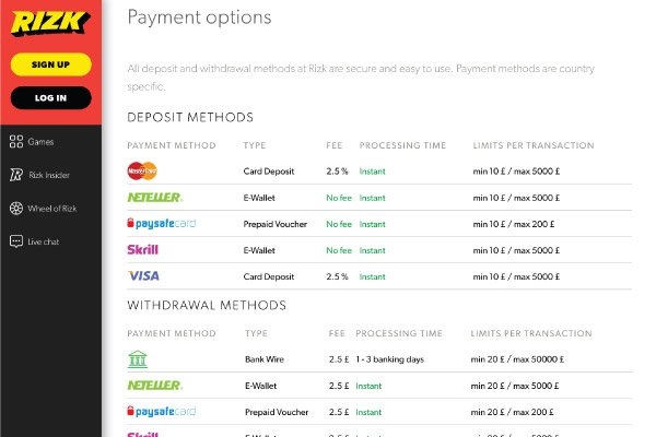 Rizk Casino Payment Options